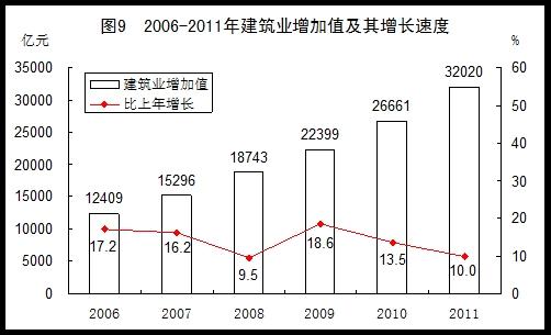 国民经济总量指标题目_总量指标图