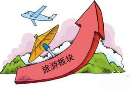 简政放权 旅游业