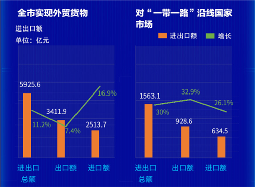 人均gdp江苏统计_2017年江苏省统计公报 GDP总量85901亿 常住人口8029万 附图表
