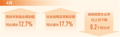 中国经济稳中加固 稳中向好